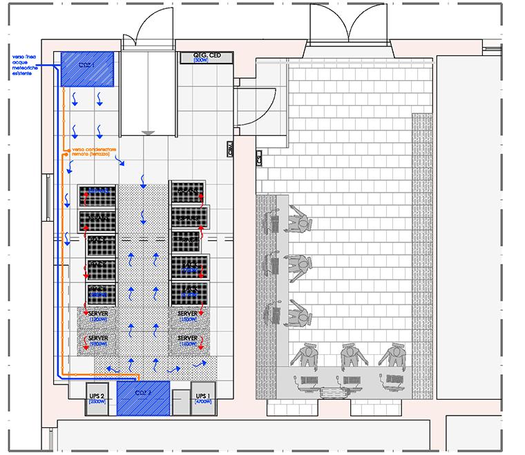 Sala CED complesso ospedaliero - La SIA srl