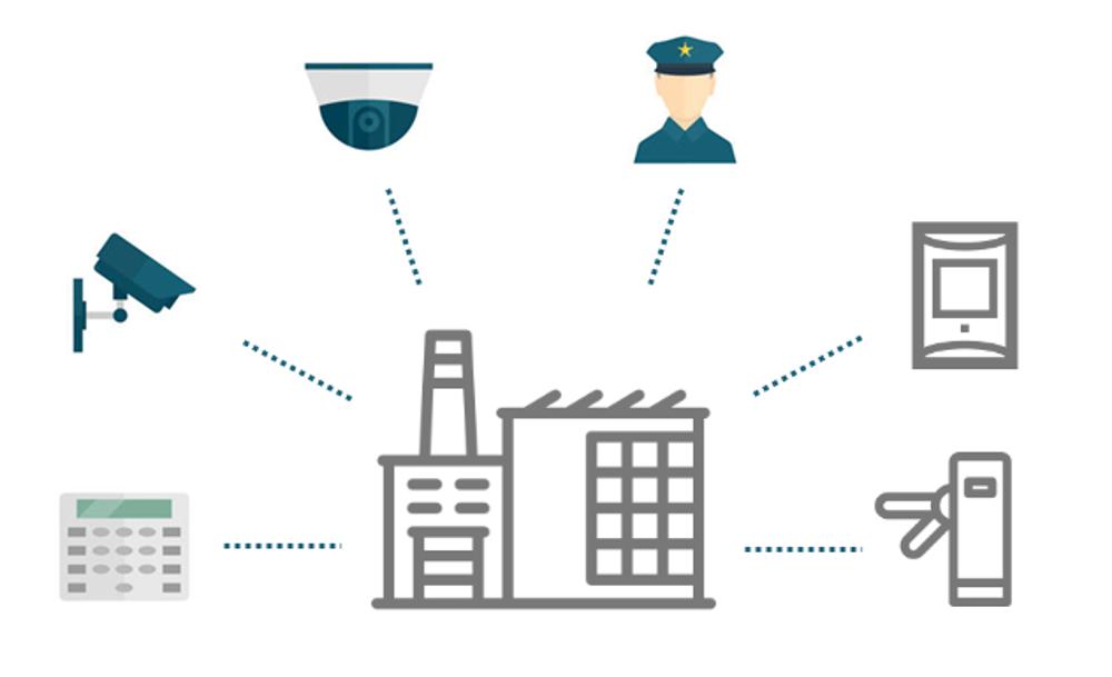 La progettazione degli impianti di sicurezza - La SIA ingegneria