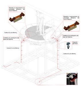 Radar infrastructure airport - La SIA ingegneria